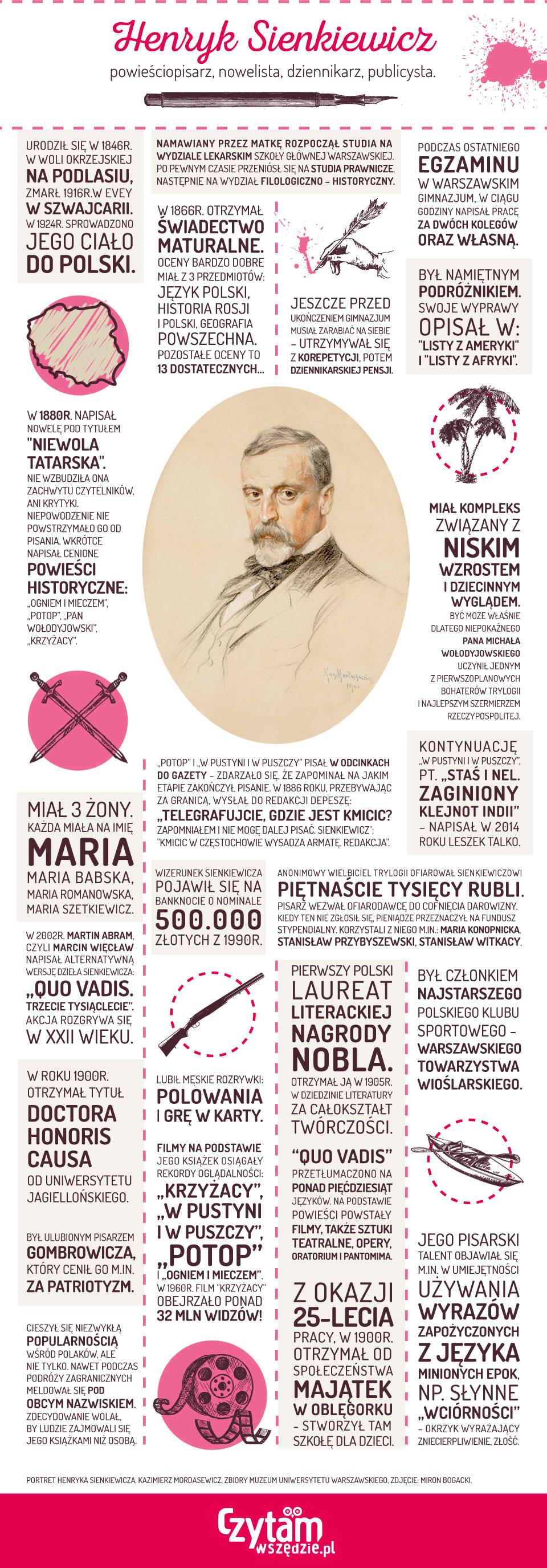 Fakty O Henryku Sienkiewiczu Które Musisz Znać Czytam Wszędzie